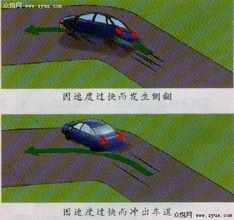 学车直角转弯技巧图解