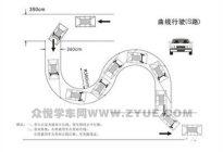 安顺驾校百科:曲线行驶三个技巧,总有适合你的!