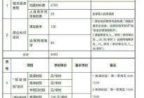 安通驾校百科:2017年驾考改革新规定:深圳什么时候取消长训?