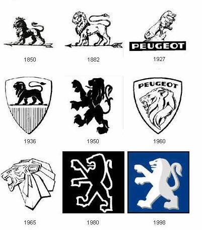 为何知名汽车品牌都选择用动物做logo?
