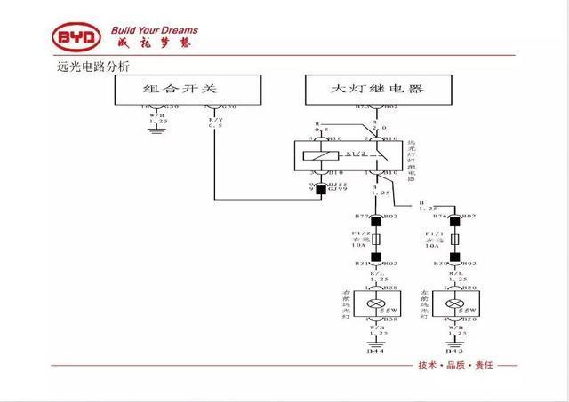 2014比亚迪全新f3整车电器介绍