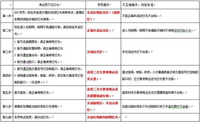 2013c1科目三考�_峨嵋驾校:北京科目三实际道路模拟夜考流程