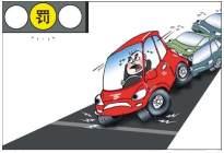 安通驾校:怎样查询驾照的扣分情况?