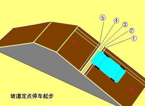 城步驾校:学车科目二坡道定点停车与起步图解想熄火都难