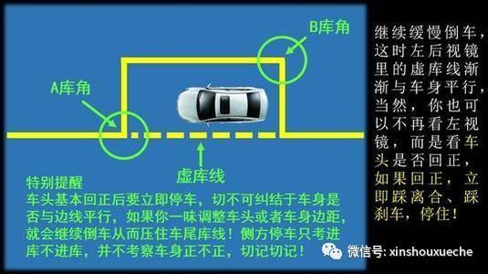 普桑作为考试车辆,学员需要用半离合控制车速,且倒车入库与侧方停车均