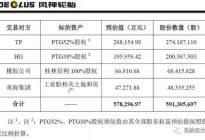 【广州拍牌竞拍柜机】广州图解车牌出价空调技巧攻略出价图片