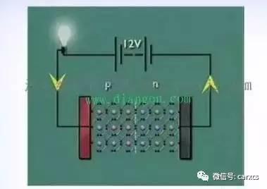 回到同一电源的负极,在这一经过中,只须有一个环节出现纰谬,此电路