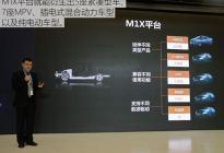 出自奇瑞M1X平台的艾瑞泽5藏了啥秘密?