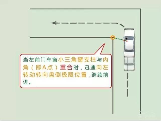 驾驶技巧:直角转弯的正确练习方式,看后不过都难!