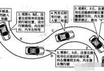 学驾心得:科目二曲线行驶很难吗?掌握6个步骤想不过都难