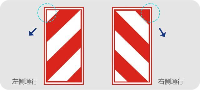 直行:圆圈有箭头则表示直行车道,不能转弯.