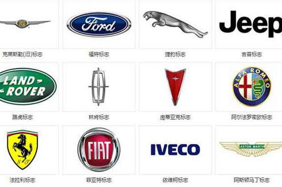世界汽车品牌标志大全图解及名称:各国家汽车标识及名称图解,欧美