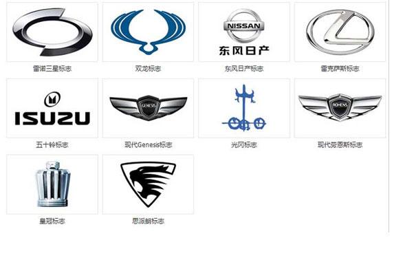 欧美汽车标志大全,欧美汽车标志,欧美车标大全,欧美车标志,以上是今天
