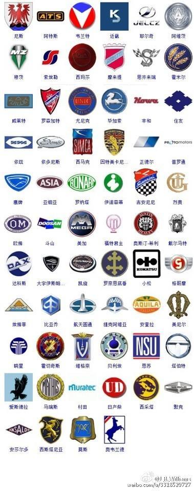 世界车标大全_吉林省世界车牌标志大全