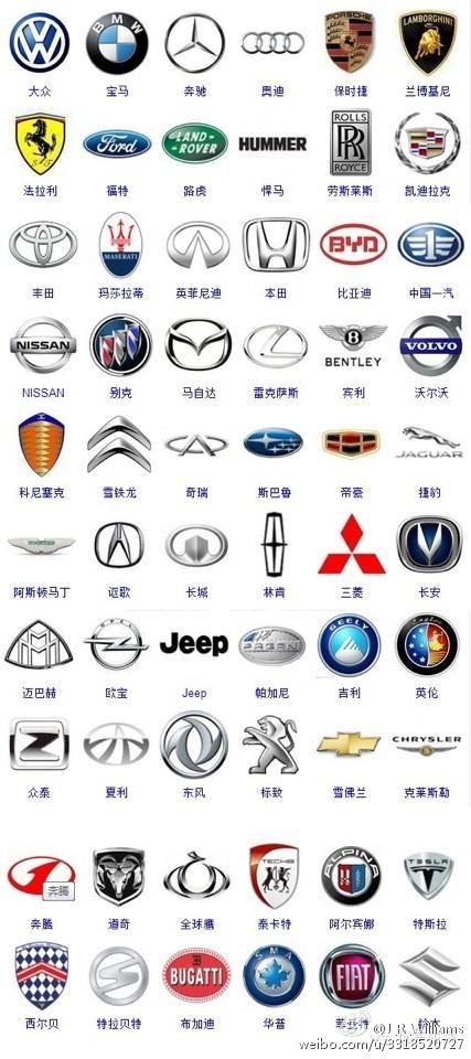 世界顶级豪车标志大全:玛萨拉蒂阿斯顿马丁 附车型图片