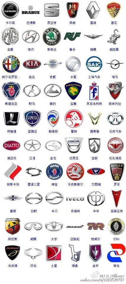 世界豪车标志及名称_世界豪车标志大全 _排行榜大全