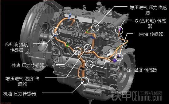 冷却液温度传感器,燃油温度传感器,大气压力传感器,共轨压力传感器