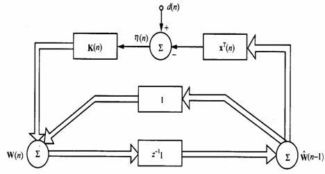 [获奖论文联展]基于matlab信号处理仿真研究