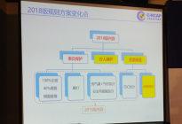 主动安全评价纳入碰撞评分体系,2018版C-NCAP管理规则发布