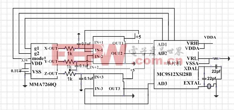2.4硬件电路设计 现在金盾驾校小编就为大家讲述三轴加速度传感器在智能车控制与道路识别中的应用(二)的具体情况。 MMA7260Q信号采集模块设计加速度信号采集模块如图1所示。x,y,z 3个相互垂直方向上的加速度由G-Gell传感单元感知,电容值经过容压变换器转换为电压值,经过增益放大器、滤波器和温度补偿以电压的形式作为输出信号拉J,经过放大滤波处理,将所需模拟信号调整至一个合适的范围,再转换为数字信号送数据处理单元。 图四 加速度信号采集结构图 加速度传感器 与单片机的接口电路MMA7260Q与MC9