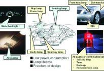 LED汽车头灯的设计方法及要点
