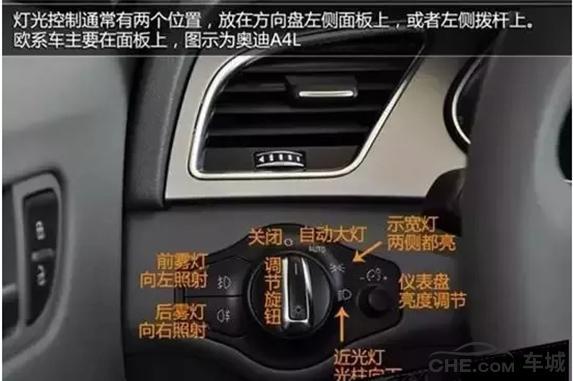 忻州市汽车功能按键按钮图解