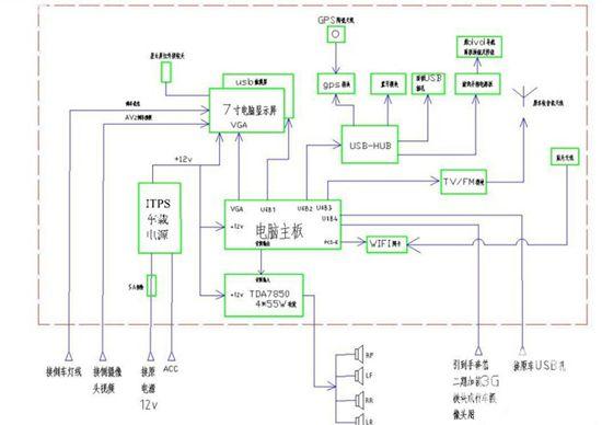 电路 电路图 电子 原理图 550_388
