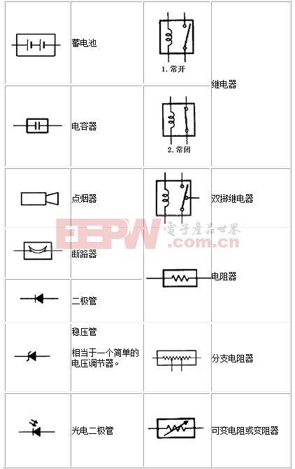 电路图符号大全--简介 电路图符号是指一种书画图形代表一种电子元件