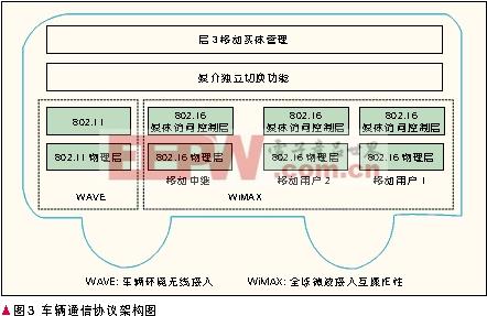 庆阳市车载无线网络广告机