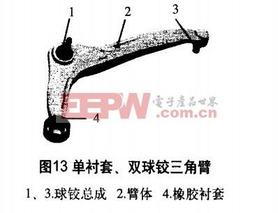 汽车控制臂的结构及特点