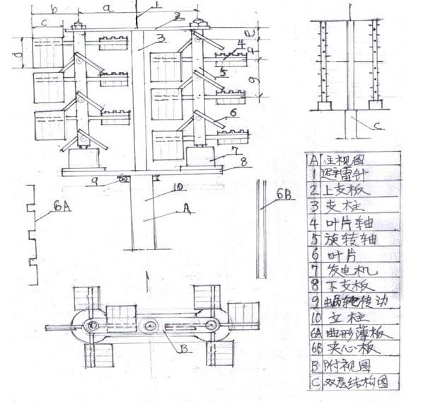 楼房电路安装初学图解