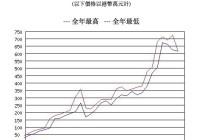 香港的士司机短缺网约车兴起 牌照价格一年暴跌20%