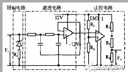 比较整形电路中设置一定的比较电压,与滤波器输出信号相比较输出方波