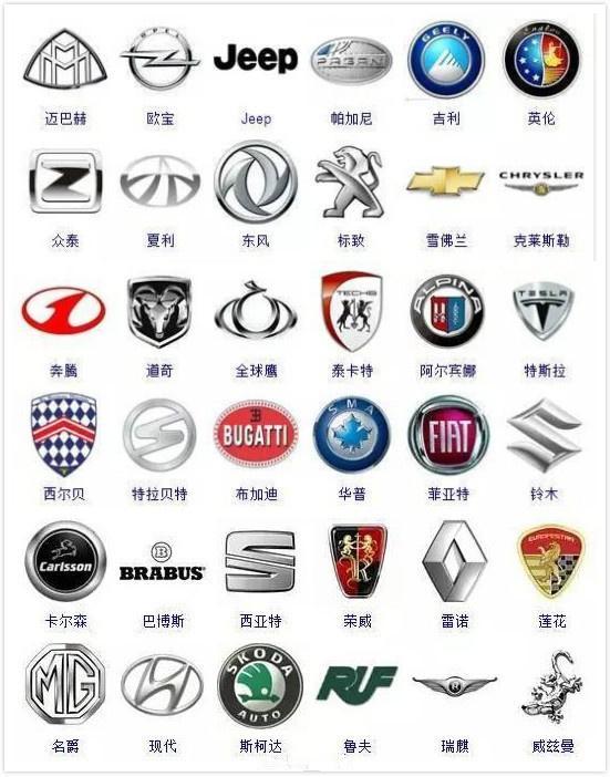 世界汽车车标集合,一多半都不认识