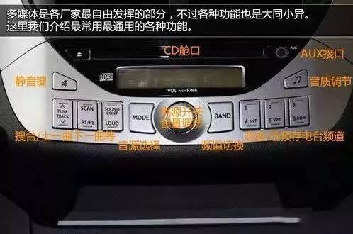 天津市货车车内功能按钮图解