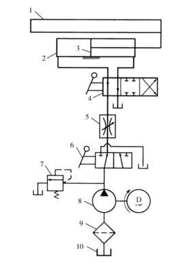 液压传动的工作原理及其组成