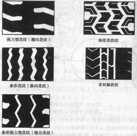 轮胎的花纹大致有横沟花纹,直沟花纹,直横沟花纹,块状花纹,以及非对称