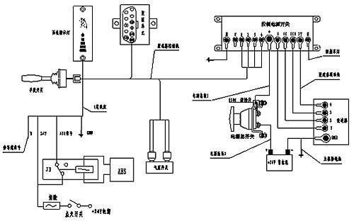 """打开点火开关启动发动机后,缓速器工作指示灯上的电源指示灯(""""nf""""标志"""