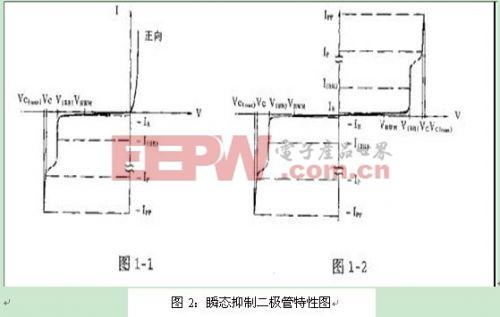 输入工作电压高达40v,可承受瞬态电压70v/-50v,so8小封装,降低了电路