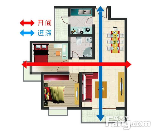 7米进深5.4米的楼梯设计图怎样画 ?