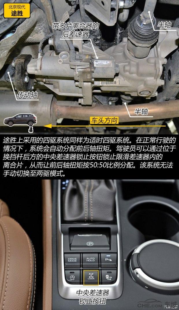 现代途胜/日产奇骏 日/韩系车底盘结构存在差异
