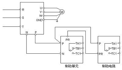 艾默生ev2000系列变频器在磕头机中的应用