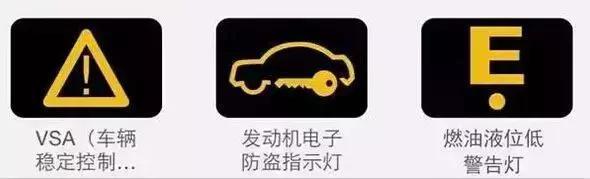 收藏丨汽车故障灯标志图解大全!