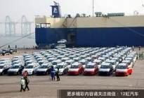 平行进口车价格将降20%?