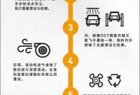 Jeep打折售天津港爆炸库存大切诺基