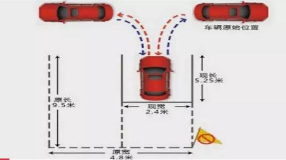 怎么快速打死方向盘?方向盘打死后如何回正必看!开车时,很多人会因为操作问题导致把方向盘打死,该如何回正呢?下面,就来详细解答方向盘打死的相关问题。 怎么快速打死方向盘? 方向盘打死,即方向盘朝逆时针或顺时针方向转到底。用于汽车以及其它交通工具短距离,使得交通工具可以以较小的移动距离完成较大幅度的转向动作。方向盘右打死就是向右打到底,直到打不动为止;左打死即向左打到底。 方向盘打死如何回正?