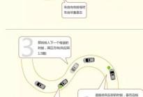 学驾心得:c1驾照考试科目二考试 曲线行驶