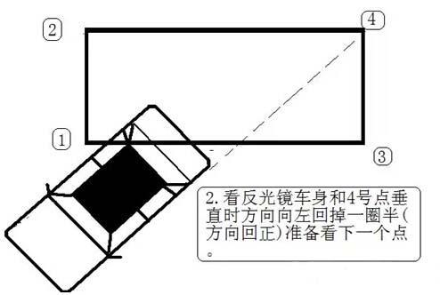 洪沟驾校:科二图解:深度解析侧方位停车技巧