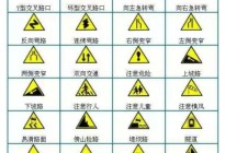 华侨驾校:驾照考试标志解图