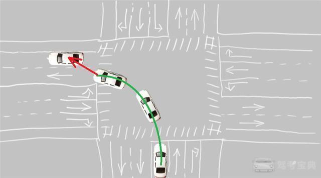 驾考必看!科目三路口转弯的注意事项